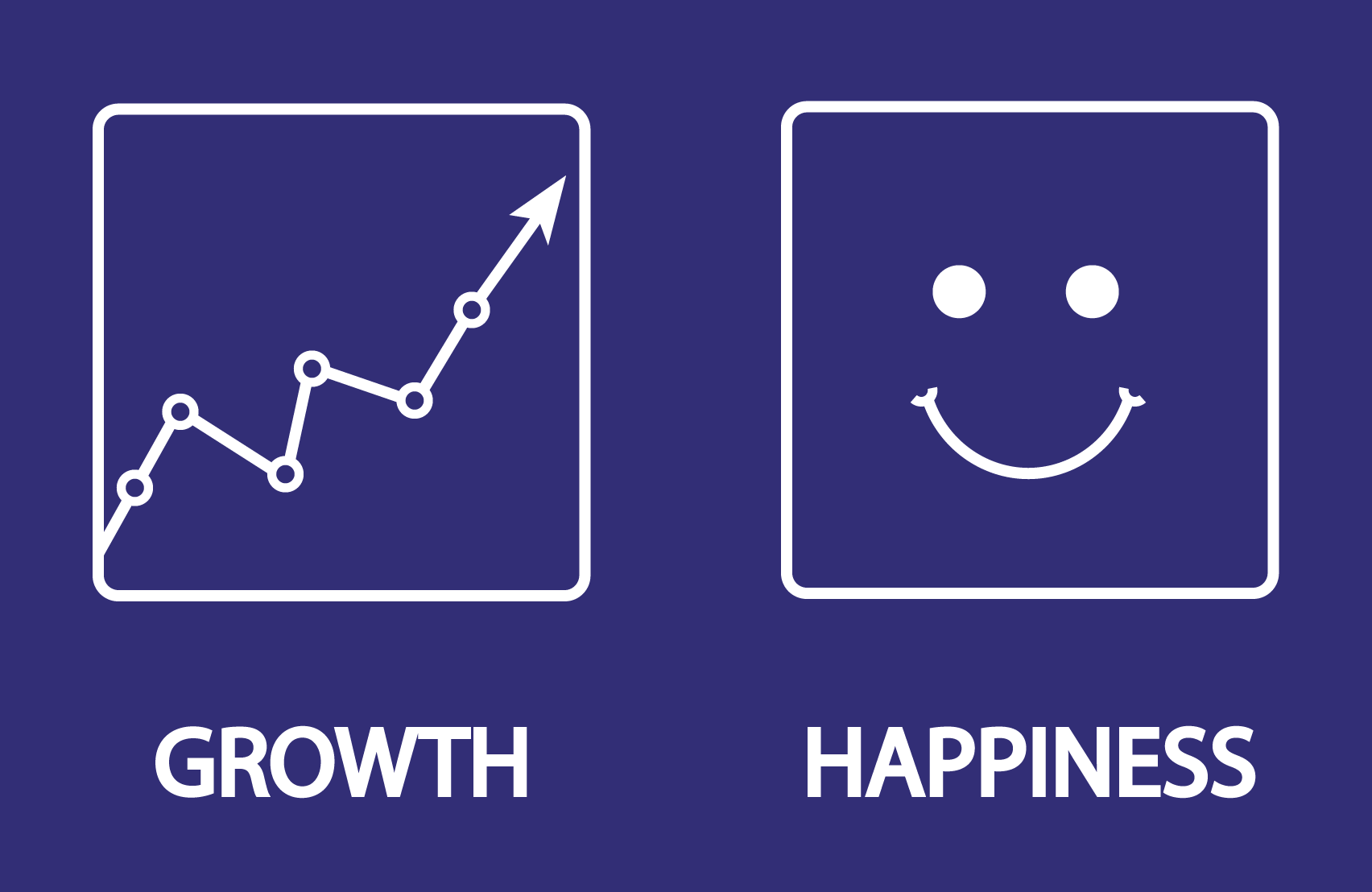 Growth & Happiness